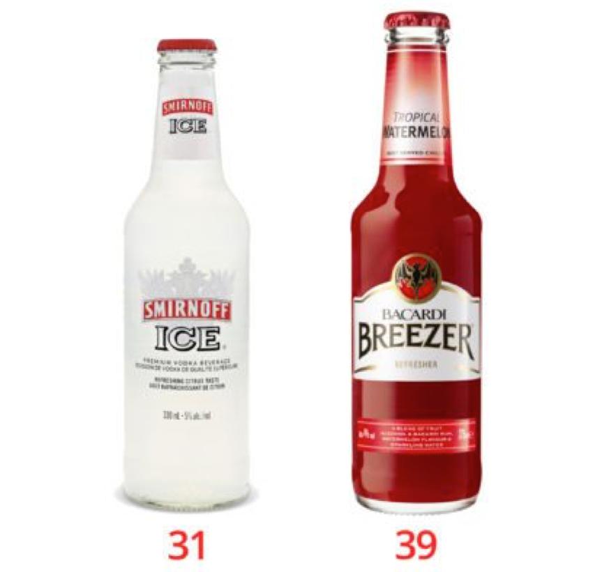 alkohole wysokowęglowodanowe