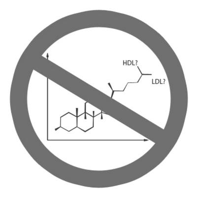 HDL i LDL