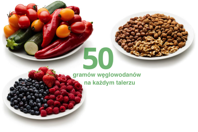 warzywa, orzechy i owoce