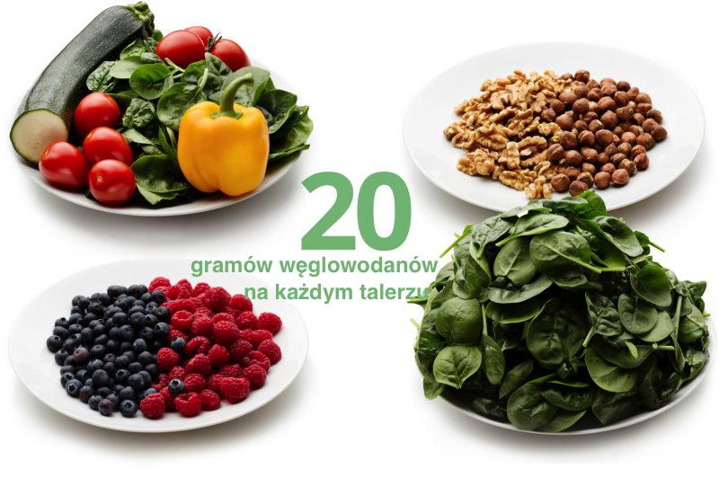warzywa i orzechy