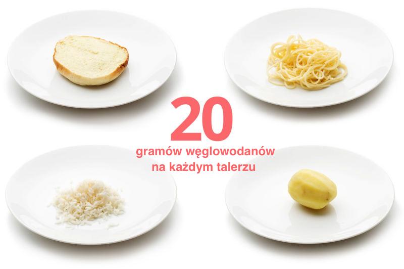 20 gramów węglowodanów na talerzu