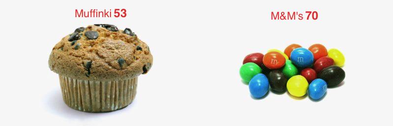 przekąski bogate w cukier