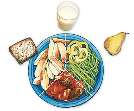 posiłek dla cukrzyka